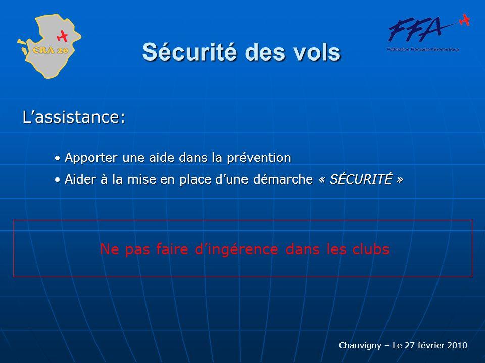 Chauvigny – Le 27 février 2010 Sécurité des vols Lassistance: Apporter une aide dans la prévention Apporter une aide dans la prévention Aider à la mis