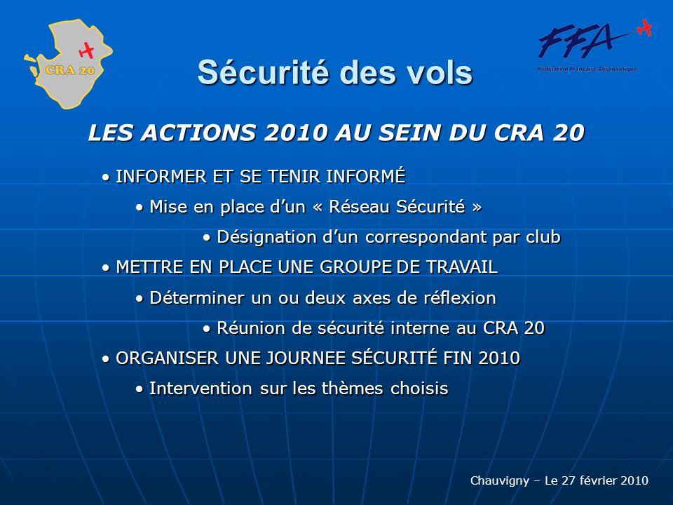 Chauvigny – Le 27 février 2010 Sécurité des vols LES ACTIONS 2010 AU SEIN DU CRA 20 INFORMER ET SE TENIR INFORMÉ INFORMER ET SE TENIR INFORMÉ Mise en