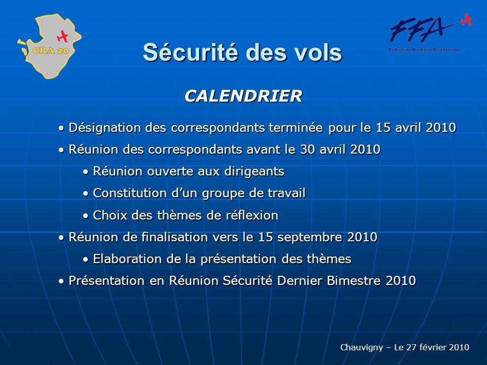 Chauvigny – Le 27 février 2010 Sécurité des vols CALENDRIER Désignation des correspondants terminée pour le 15 avril 2010 Désignation des correspondan