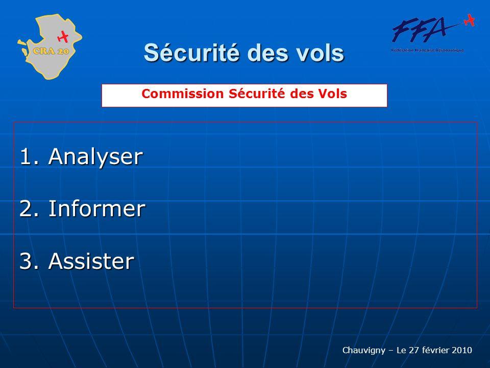 Chauvigny – Le 27 février 2010 Sécurité des vols Commission Sécurité des Vols 1.