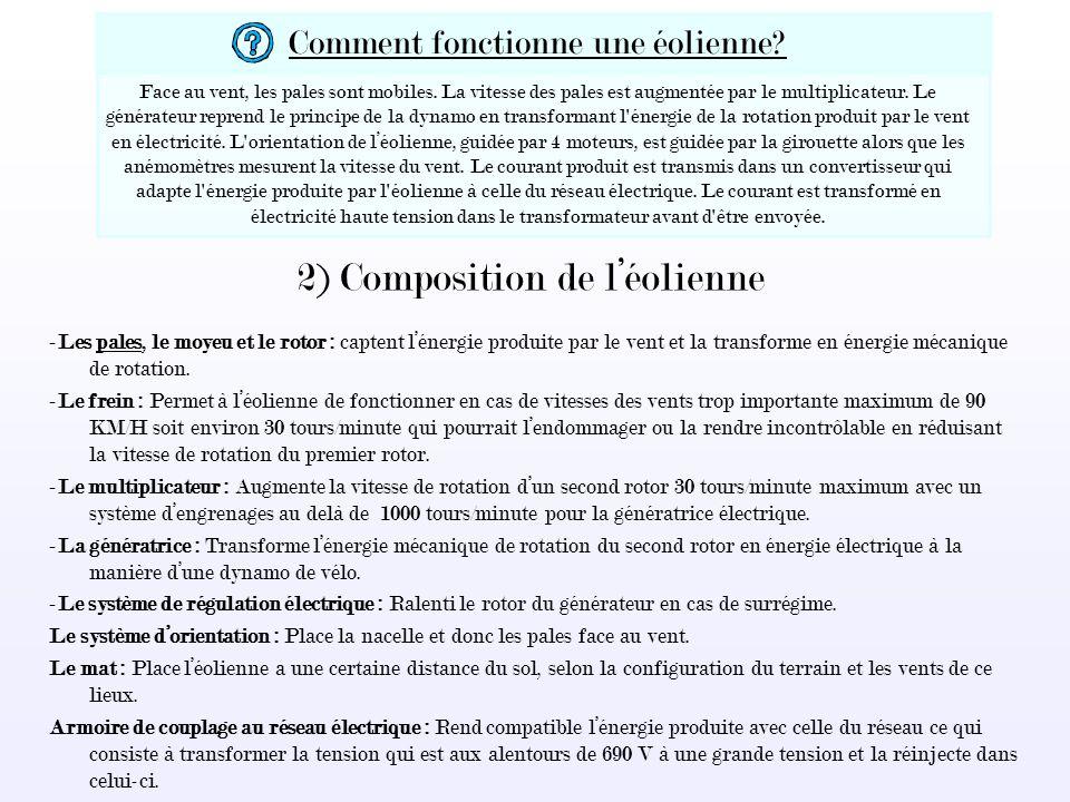 2) Composition de léolienne -Les pales, le moyeu et le rotor : captent lénergie produite par le vent et la transforme en énergie mécanique de rotation.