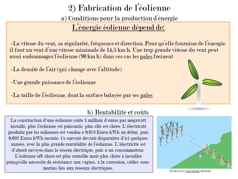 2) Fabrication de léolienne a) Conditions pour la production dénergie Lénergie éolienne dépend de: -La vitesse du vent, sa régularité, fréquence et direction.
