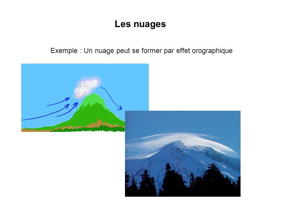 Les nuages Exemple : Un nuage peut se former par effet orographique