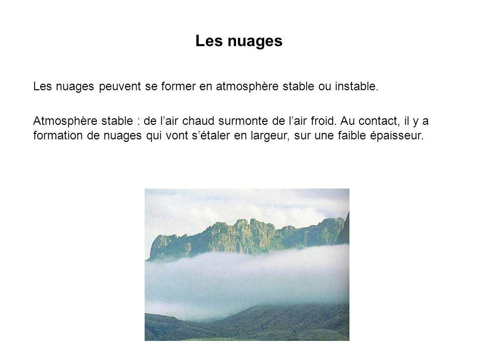 Les nuages Les nuages peuvent se former en atmosphère stable ou instable. Atmosphère stable : de lair chaud surmonte de lair froid. Au contact, il y a