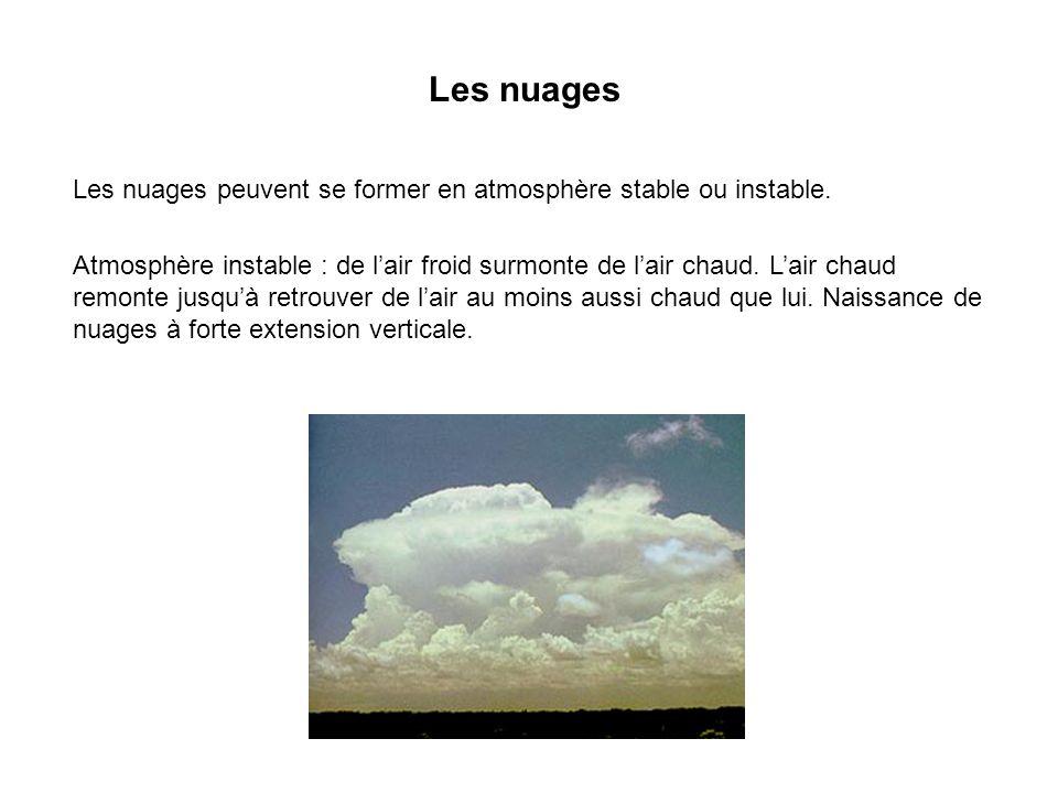 Les nuages Les nuages peuvent se former en atmosphère stable ou instable. Atmosphère instable : de lair froid surmonte de lair chaud. Lair chaud remon