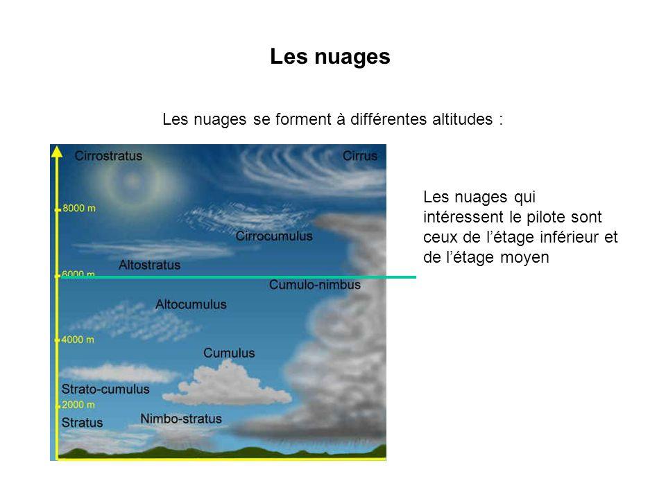 Les nuages Les nuages se forment à différentes altitudes : Les nuages qui intéressent le pilote sont ceux de létage inférieur et de létage moyen