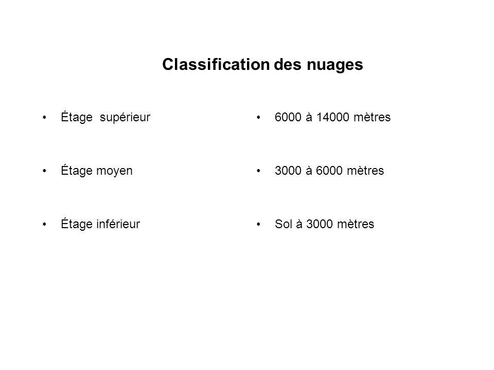 Classification des nuages Étage supérieur Étage moyen Étage inférieur 6000 à 14000 mètres 3000 à 6000 mètres Sol à 3000 mètres