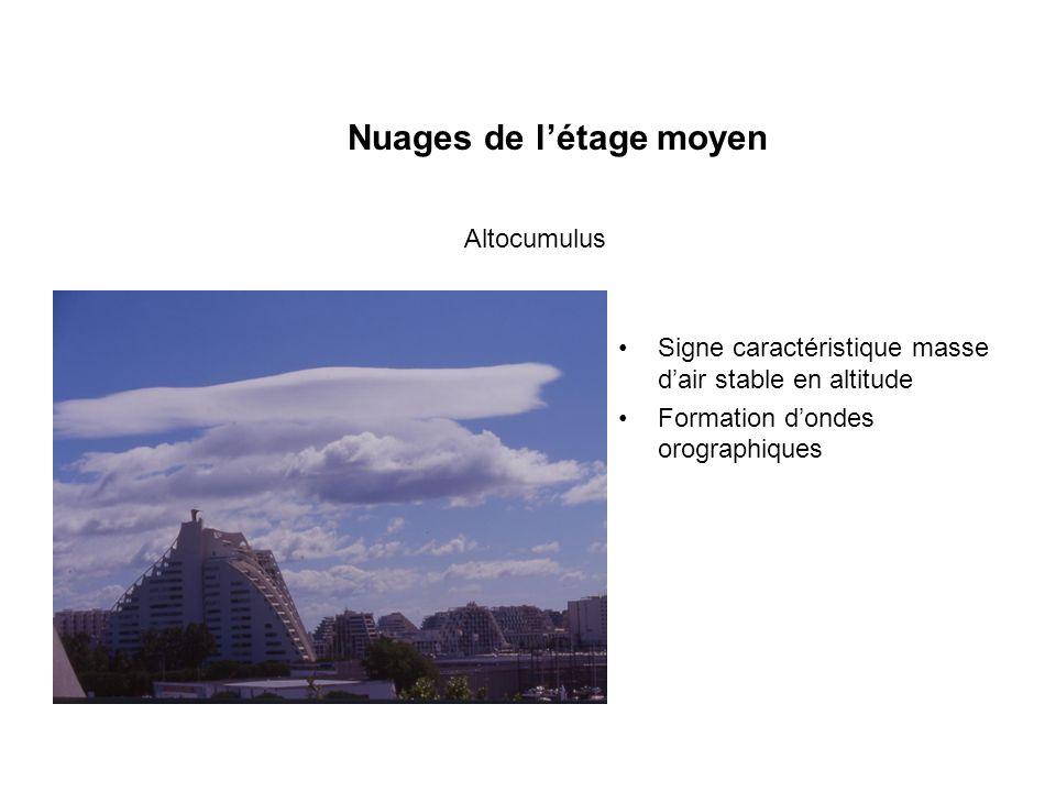 Nuages de létage moyen Signe caractéristique masse dair stable en altitude Formation dondes orographiques Altocumulus