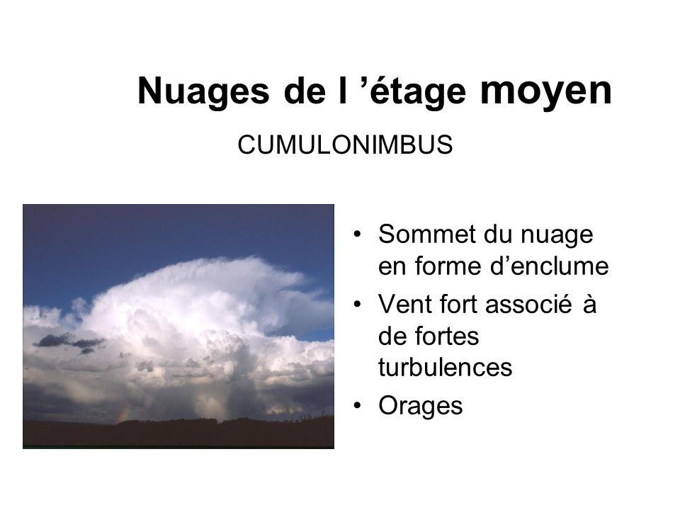 Nuages de l étage moyen Sommet du nuage en forme denclume Vent fort associé à de fortes turbulences Orages CUMULONIMBUS