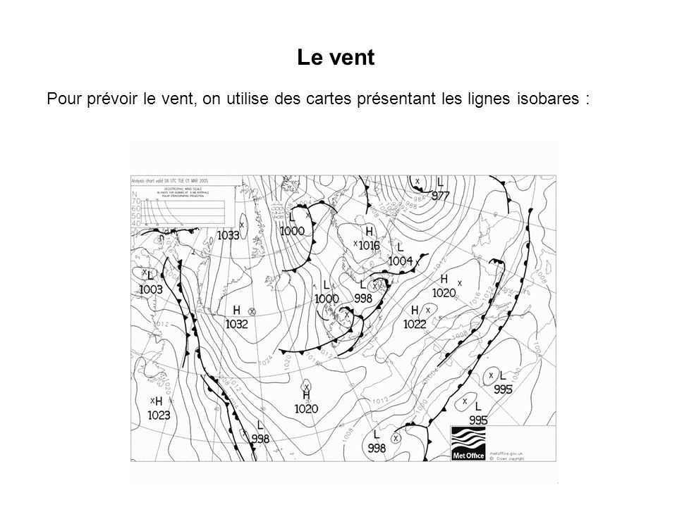 Le vent Pour prévoir le vent, on utilise des cartes présentant les lignes isobares : Le vent est en gros tangent aux lignes isobares Plus les lignes isobares sont serrées, plus les différences de pression sont importantes, et plus le vent est fort.