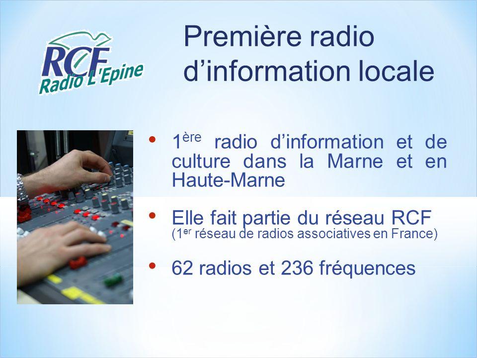 1 ère radio dinformation et de culture dans la Marne et en Haute-Marne Elle fait partie du réseau RCF (1 er réseau de radios associatives en France) 62 radios et 236 fréquences Première radio dinformation locale