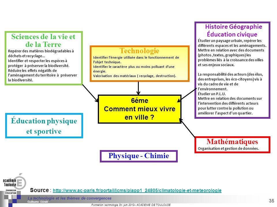 35 Séminaire « Définition de Produits » : méthodologie de définition dune pièce GREC INITIALES Formation technologie Sti juin 2012– ACADEMIE DE TOULOUSE 35 La technologie et les thèmes de convergences Guillaume Gérald Source : http://www.ac-paris.fr/portail/jcms/piapp1_24805/climatologie-et-meteorologie http://www.ac-paris.fr/portail/jcms/piapp1_24805/climatologie-et-meteorologie Sciences de la vie et de la Terre Repérer des matières biodégradables à déchets et recyclage… Identifier et respecter les espèces à protéger à préserver la biodiversité.