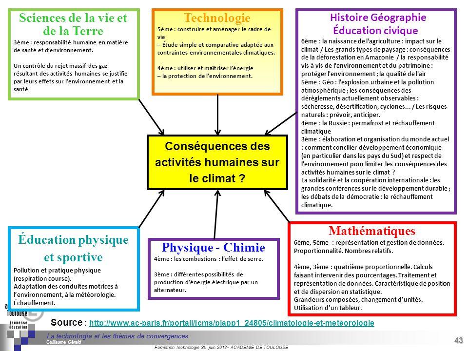43 Séminaire « Définition de Produits » : méthodologie de définition dune pièce GREC INITIALES Formation technologie Sti juin 2012– ACADEMIE DE TOULOUSE 43 La technologie et les thèmes de convergences Guillaume Gérald Source : http://www.ac-paris.fr/portail/jcms/piapp1_24805/climatologie-et-meteorologie http://www.ac-paris.fr/portail/jcms/piapp1_24805/climatologie-et-meteorologie Sciences de la vie et de la Terre 3ème : responsabilité humaine en matière de santé et denvironnement.