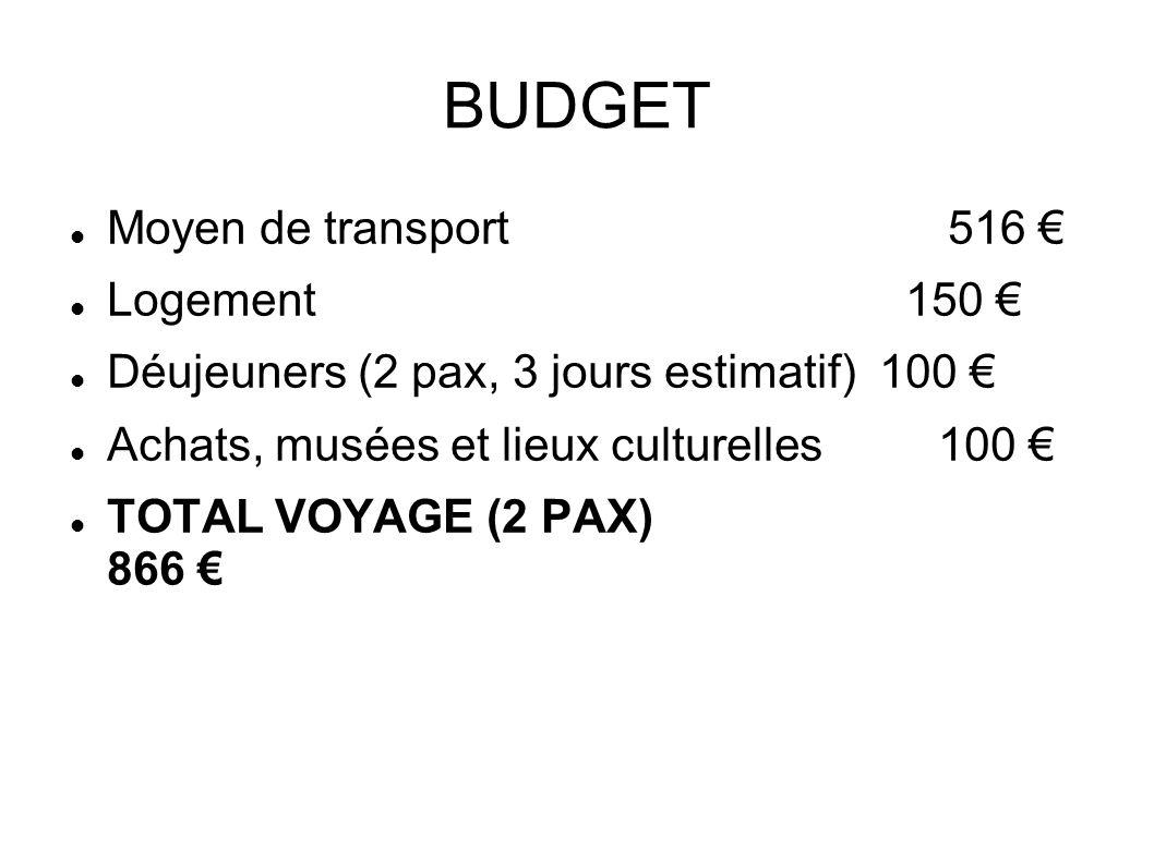 BUDGET Moyen de transport 516 Logement 150 Déujeuners (2 pax, 3 jours estimatif) 100 Achats, musées et lieux culturelles 100 TOTAL VOYAGE (2 PAX) 866