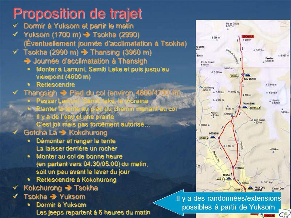 Proposition de trajet Dormir à Yuksom et partir le matin Dormir à Yuksom et partir le matin Yuksom (1700 m) Tsokha (2990) (Éventuellement journée dacclimatation à Tsokha) Yuksom (1700 m) Tsokha (2990) (Éventuellement journée dacclimatation à Tsokha) Tsokha (2990 m) Thansing (3960 m) Journée dacclimatation à Thansigh Tsokha (2990 m) Thansing (3960 m) Journée dacclimatation à Thansigh Monter à Lamuni, Samiti Lake et puis jusquau viewpoint (4600 m) Monter à Lamuni, Samiti Lake et puis jusquau viewpoint (4600 m) Redescendre Redescendre Thangsigh Pied du col (environ 4600/4700 m) Thangsigh Pied du col (environ 4600/4700 m) Passer Lamuni, Samiti lake, la moraine Passer Lamuni, Samiti lake, la moraine Planter la tente au pied du chemin menant au col Il y a de leau et une prairie Cest joli mais pas forcément autorisé… Planter la tente au pied du chemin menant au col Il y a de leau et une prairie Cest joli mais pas forcément autorisé… Gotcha La Kokchurong Gotcha La Kokchurong Démonter et ranger la tente La laisser derrière un rocher Démonter et ranger la tente La laisser derrière un rocher Monter au col de bonne heure (en partant vers 04:30/05:00) du matin, soit un peu avant le lever du jour Monter au col de bonne heure (en partant vers 04:30/05:00) du matin, soit un peu avant le lever du jour Redescendre à Kokchurong Redescendre à Kokchurong Kokchurong Tsokha Kokchurong Tsokha Tsokha Yuksom Tsokha Yuksom Dormir à Yuksom Les jeeps repartent à 6 heures du matin Dormir à Yuksom Les jeeps repartent à 6 heures du matin Il y a des randonnées/extensions possibles à partir de Yuksom
