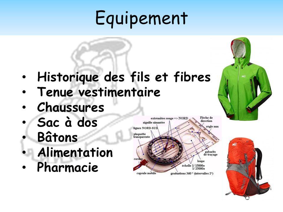 Historique des fils et fibres Tenue vestimentaire Chaussures Sac à dos Bâtons Alimentation Pharmacie Equipement