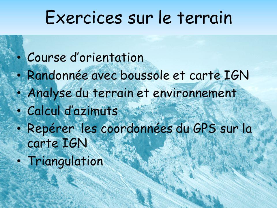 Conférences ANENA ( étude de la neige/avalanches ) Météo France PGHM ( secours en montage ) Prévention et secours Centre détude de la neige