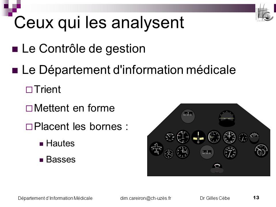 Département dInformation Médicale dim.careiron@ch-uzès.fr Dr Gilles Cèbe 14 Ceux qui les organisent 1 ?.