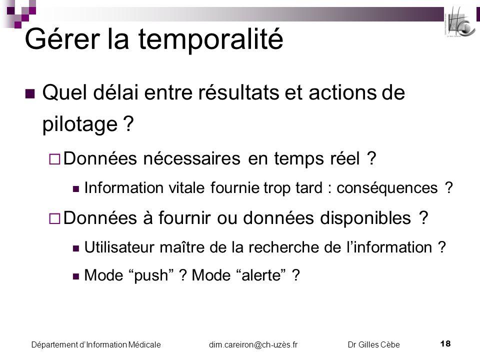Département dInformation Médicale dim.careiron@ch-uzès.fr Dr Gilles Cèbe 19 Gérer la météo Quel délai entre lannonce et lapplication dune réforme .