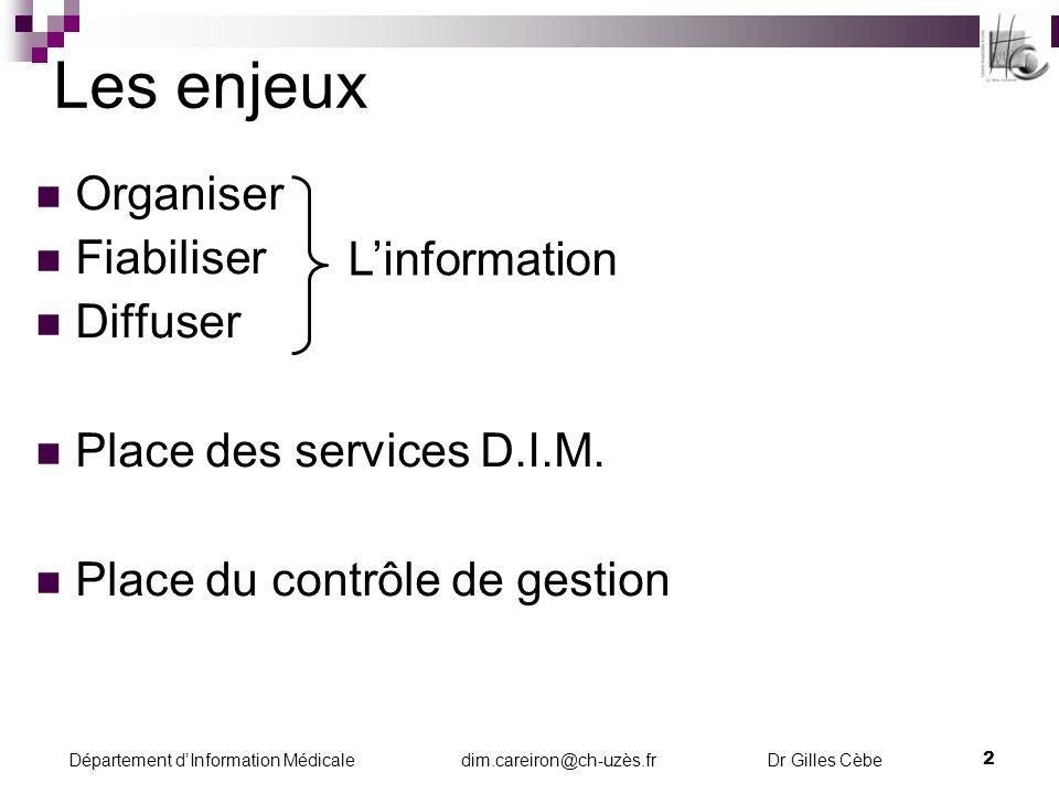 Département dInformation Médicale dim.careiron@ch-uzès.fr Dr Gilles Cèbe 3 Piloter quoi .