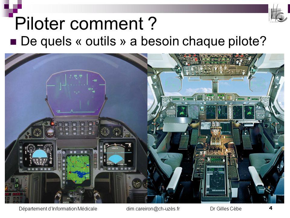 Département dInformation Médicale dim.careiron@ch-uzès.fr Dr Gilles Cèbe 5 Comment piloter .