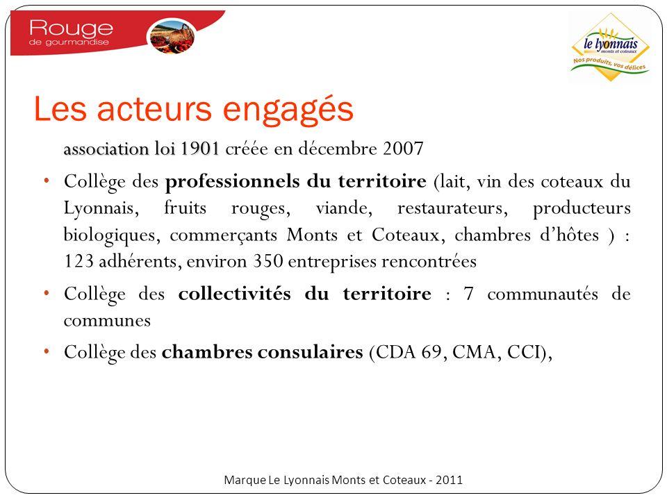 Les acteurs engagés association loi 1901 association loi 1901 créée en décembre 2007 Collège des professionnels du territoire (lait, vin des coteaux d