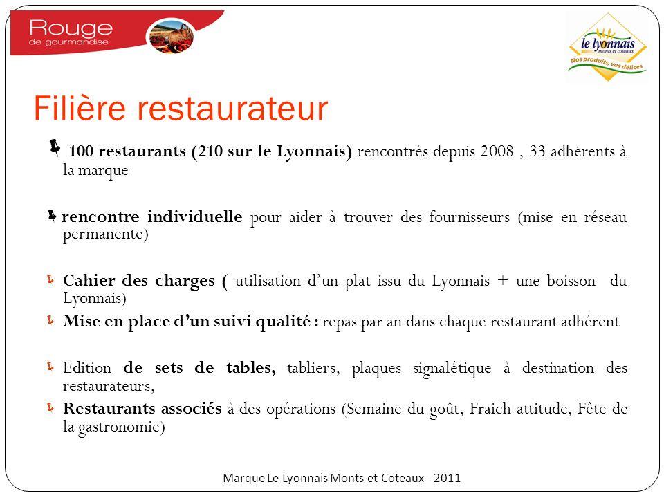Filière restaurateur 100 restaurants (210 sur le Lyonnais) rencontrés depuis 2008, 33 adhérents à la marque rencontre individuelle pour aider à trouve