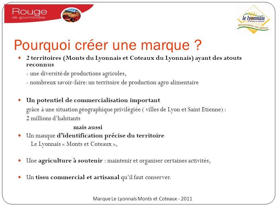 Pourquoi créer une marque ? 2 territoires (Monts du Lyonnais et Coteaux du Lyonnais) ayant des atouts reconnus - une diversité de productions agricole