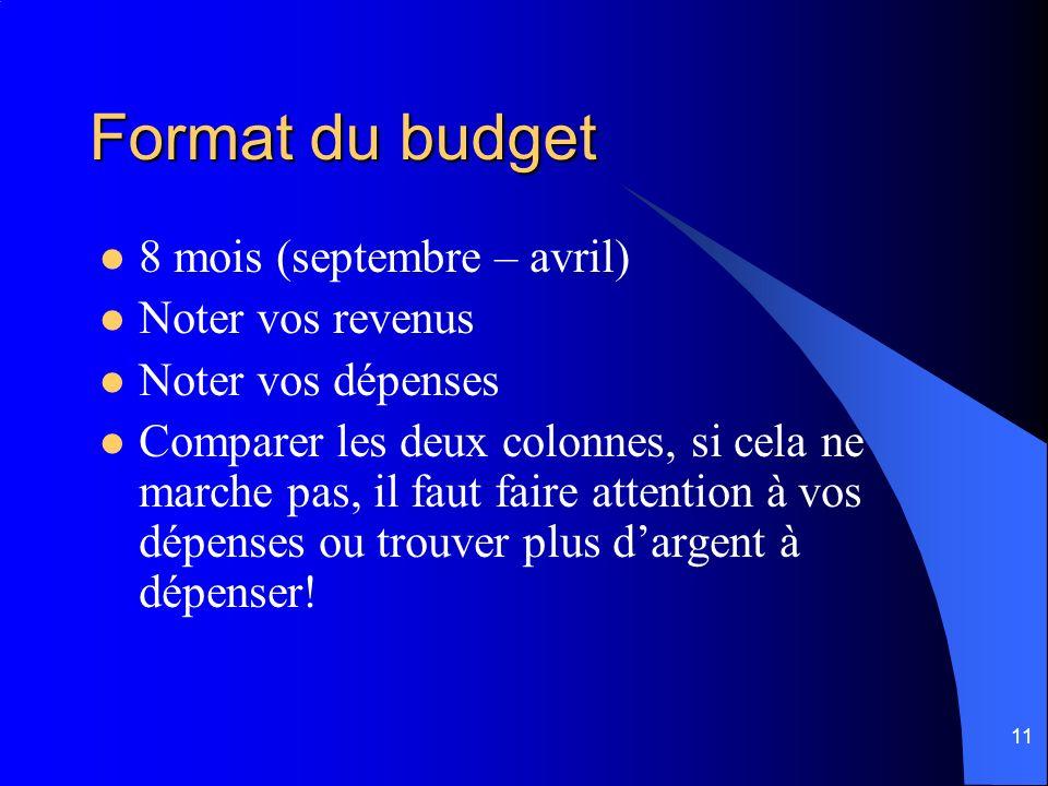 11 Format du budget 8 mois (septembre – avril) Noter vos revenus Noter vos dépenses Comparer les deux colonnes, si cela ne marche pas, il faut faire attention à vos dépenses ou trouver plus dargent à dépenser!