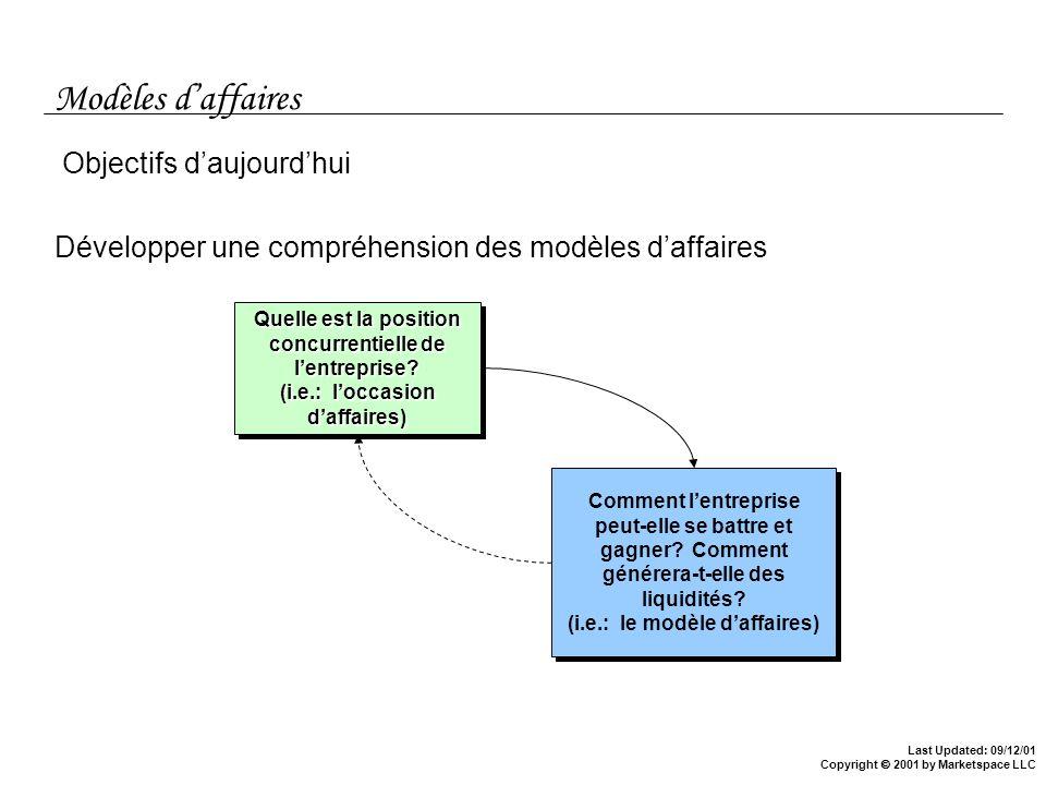 Last Updated: 09/12/01 Copyright 2001 by Marketspace LLC Modèles daffaires Objectifs daujourdhui Développer une compréhension des modèles daffaires Qu