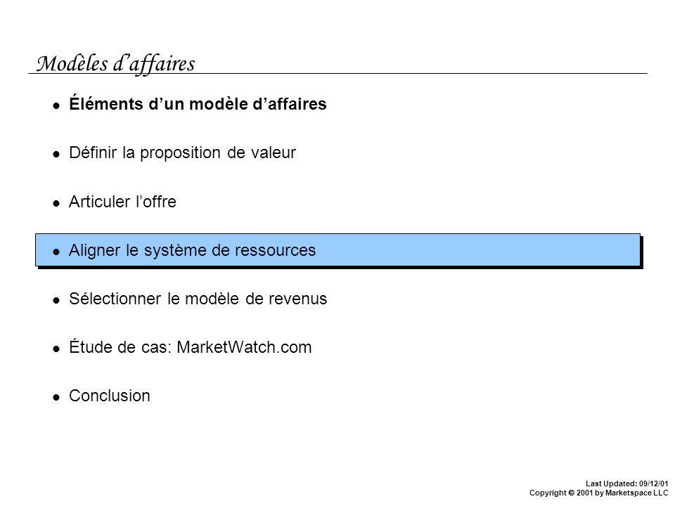 Last Updated: 09/12/01 Copyright 2001 by Marketspace LLC Modèles daffaires Éléments dun modèle daffaires Définir la proposition de valeur Articuler lo