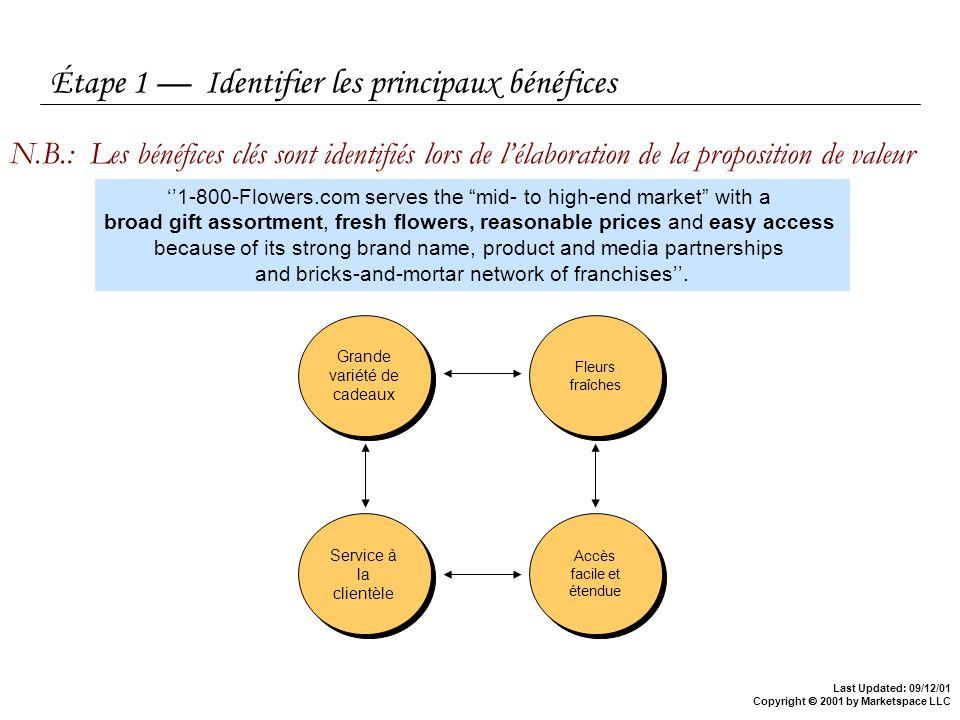 Last Updated: 09/12/01 Copyright 2001 by Marketspace LLC Étape 1 Identifier les principaux bénéfices Grande variété de cadeaux Service à la clientèle