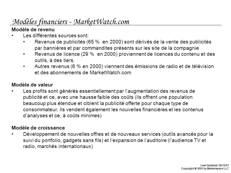 Last Updated: 09/12/01 Copyright 2001 by Marketspace LLC Modèles financiers - MarketWatch.com Modèle de revenu Les différentes sources sont: Revenus d