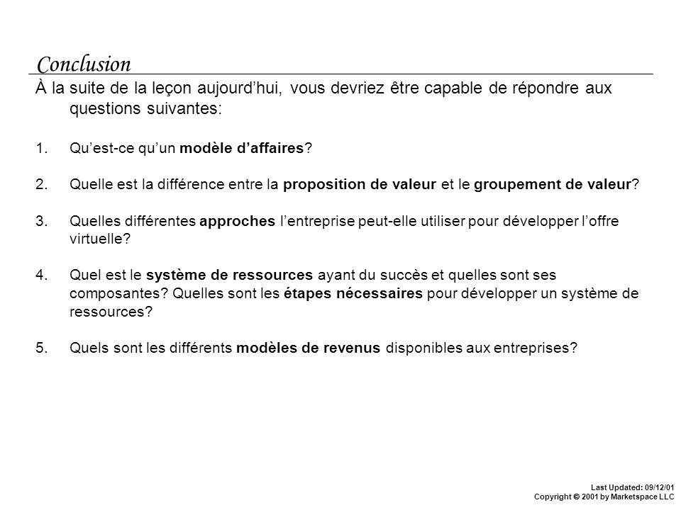 Last Updated: 09/12/01 Copyright 2001 by Marketspace LLC Conclusion À la suite de la leçon aujourdhui, vous devriez être capable de répondre aux quest