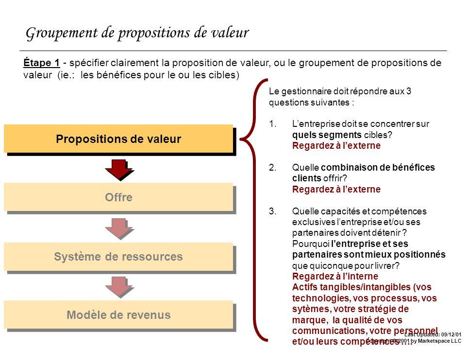 Last Updated: 09/12/01 Copyright 2001 by Marketspace LLC Groupement de propositions de valeur Étape 1 - spécifier clairement la proposition de valeur,