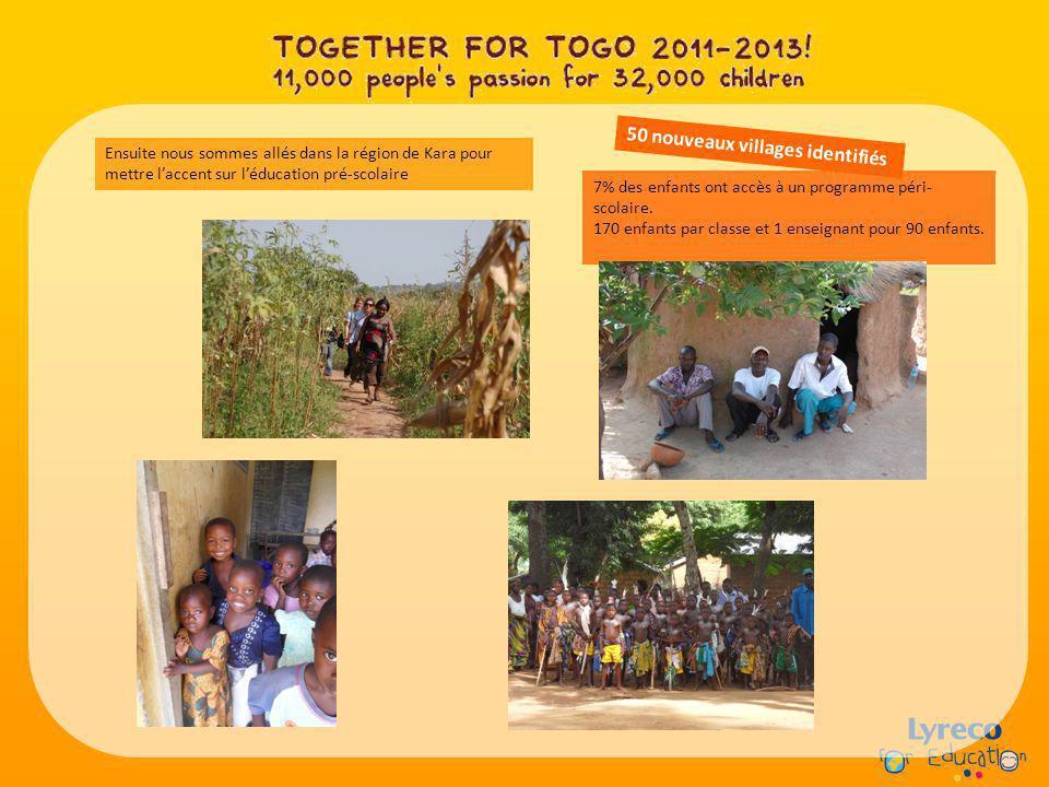 Ensuite nous sommes allés dans la région de Kara pour mettre laccent sur léducation pré-scolaire 7% des enfants ont accès à un programme péri- scolaire.