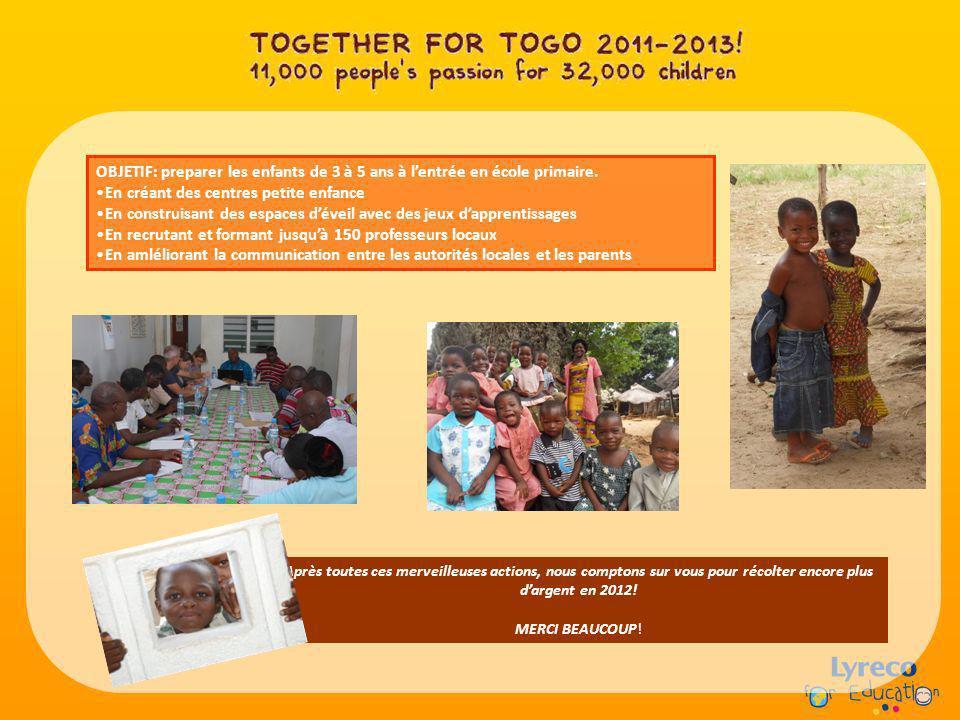 OBJETIF: preparer les enfants de 3 à 5 ans à lentrée en école primaire. En créant des centres petite enfance En construisant des espaces déveil avec d