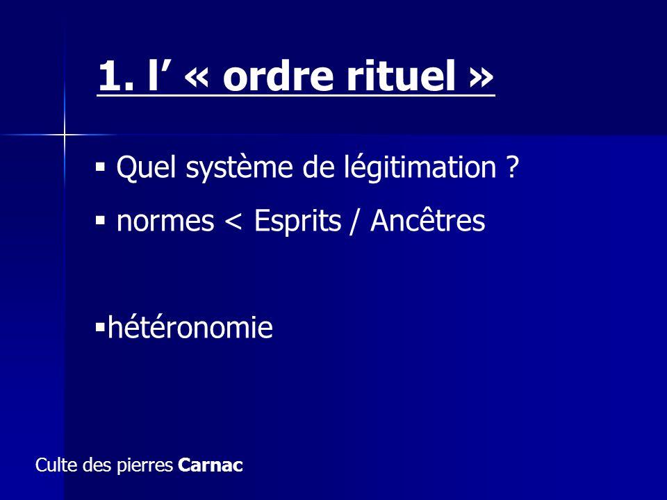 Quel système de légitimation .normes < Esprits / Ancêtres hétéronomie 1.