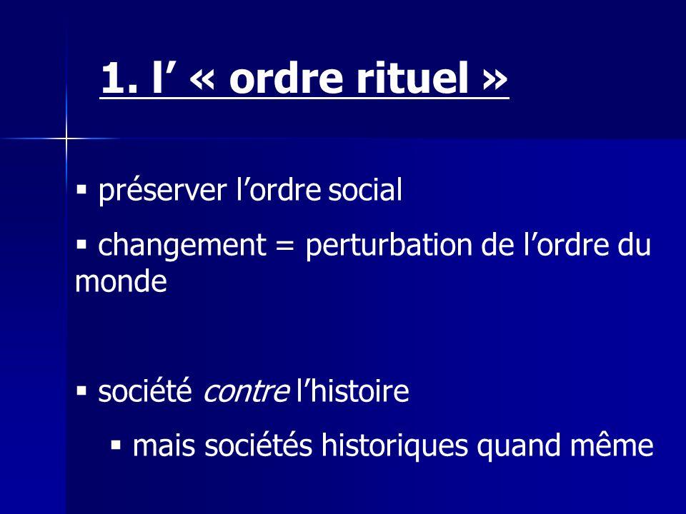 préserver lordre social changement = perturbation de lordre du monde société contre lhistoire mais sociétés historiques quand même 1.