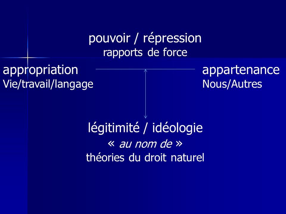 pouvoir / répression rapports de force légitimité / idéologie « au nom de » théories du droit naturel appartenance Nous/Autres appropriation Vie/travail/langage