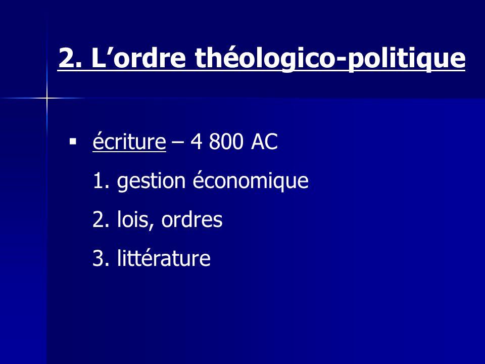 écriture – 4 800 AC 1.gestion économique 2. lois, ordres 3.