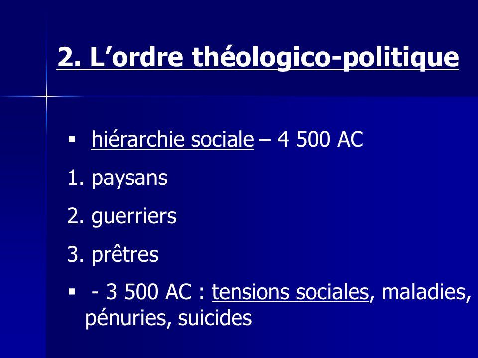 hiérarchie sociale – 4 500 AC 1.paysans 2. guerriers 3.