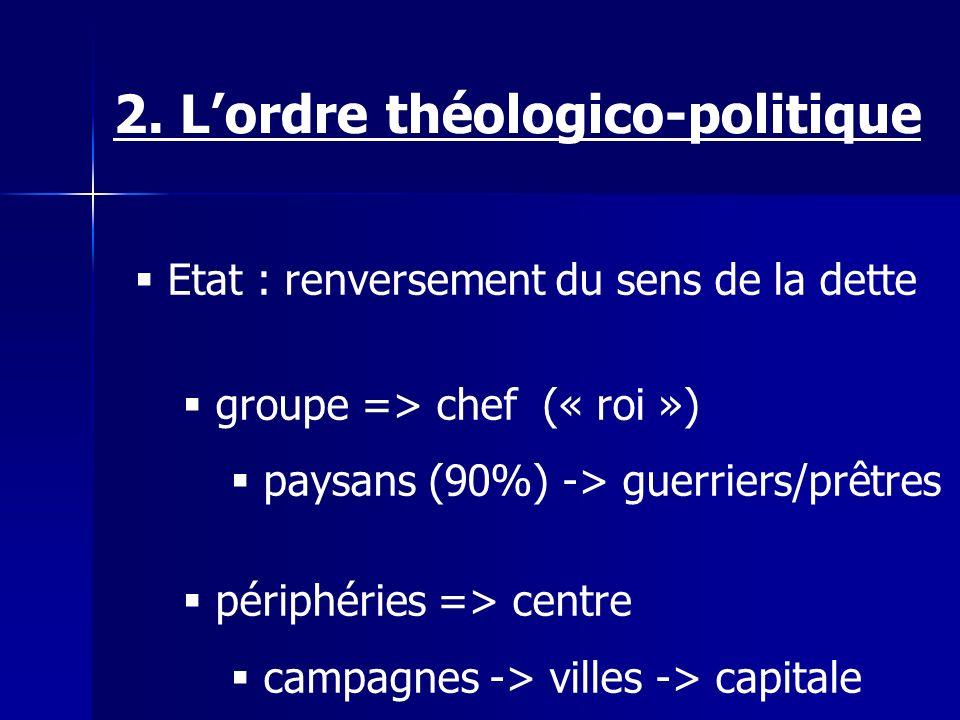 Etat : renversement du sens de la dette groupe => chef (« roi ») paysans (90%) -> guerriers/prêtres périphéries => centre campagnes -> villes -> capitale 2.