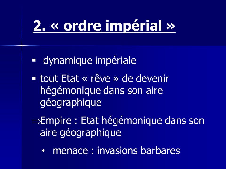 dynamique impériale tout Etat « rêve » de devenir hégémonique dans son aire géographique Empire : Etat hégémonique dans son aire géographique menace : invasions barbares 2.