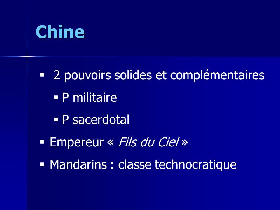 Chine 2 pouvoirs solides et complémentaires P militaire P sacerdotal Empereur « Fils du Ciel » Mandarins : classe technocratique