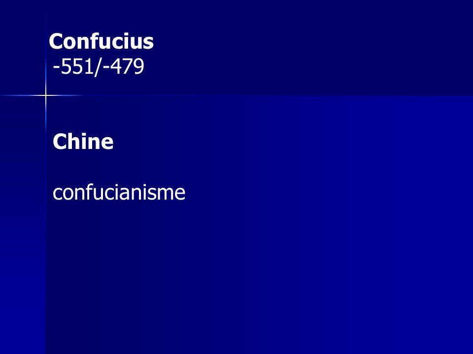 Confucius -551/-479 Chine confucianisme