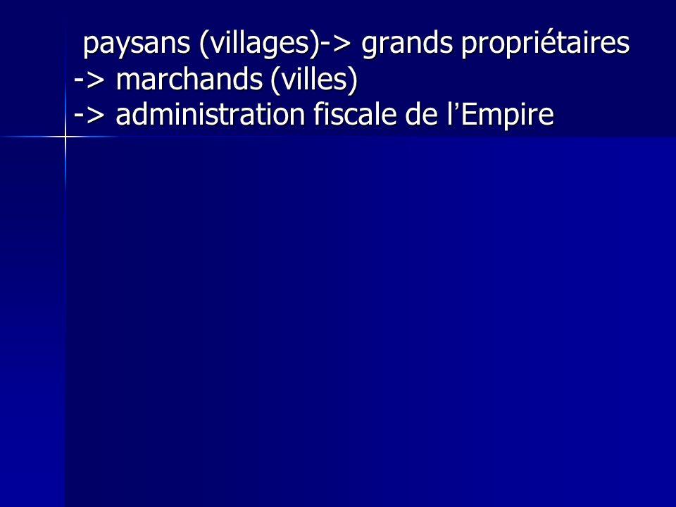 paysans (villages)-> grands propriétaires -> marchands (villes) -> administration fiscale de lEmpire paysans (villages)-> grands propriétaires -> marchands (villes) -> administration fiscale de lEmpire