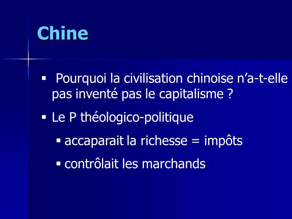 Chine Pourquoi la civilisation chinoise na-t-elle pas inventé pas le capitalisme .
