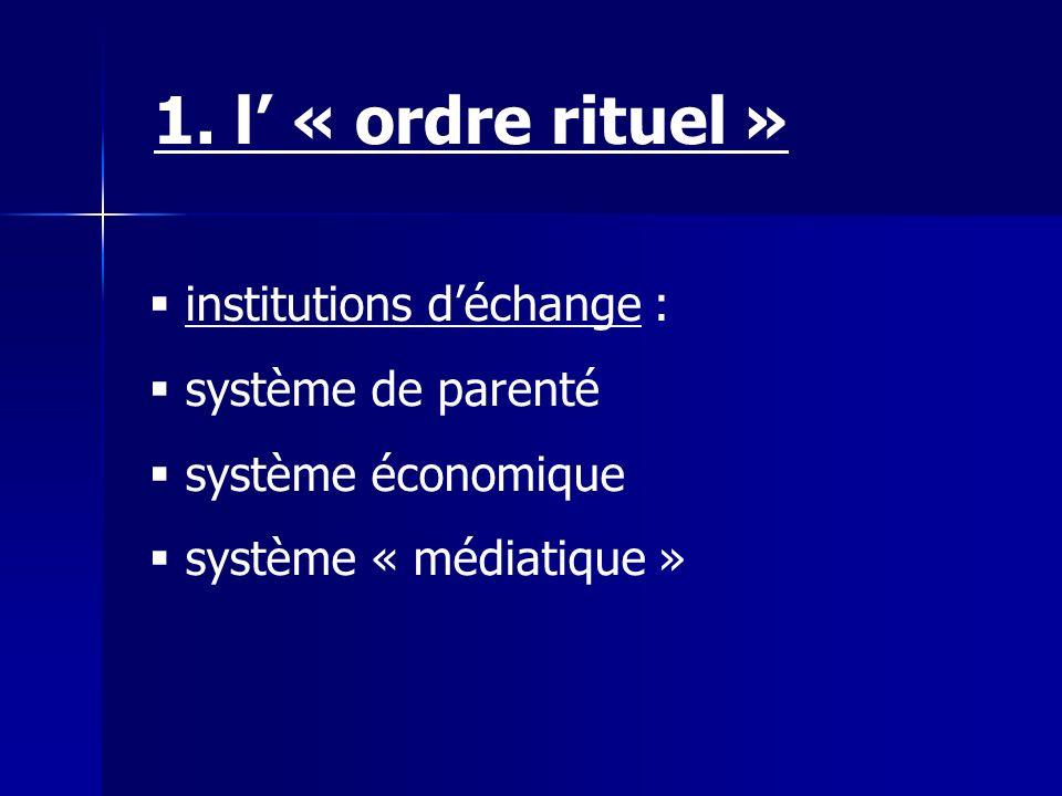 institutions déchange : système de parenté système économique système « médiatique » 1.