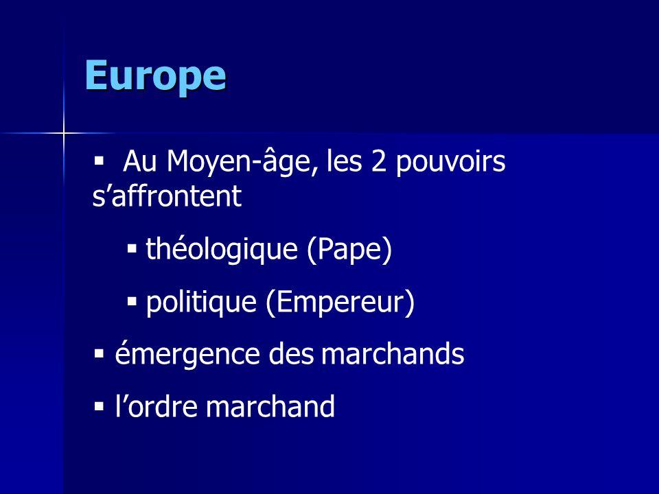 Europe Au Moyen-âge, les 2 pouvoirs saffrontent théologique (Pape) politique (Empereur) émergence des marchands lordre marchand